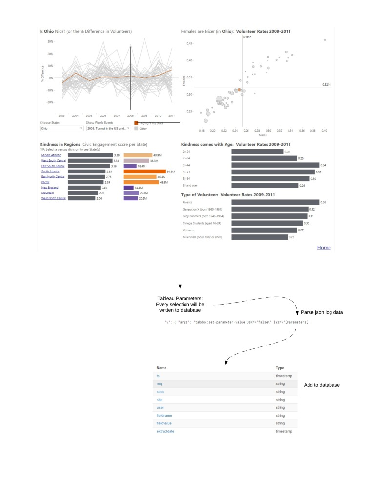 tableau-database - Page 1